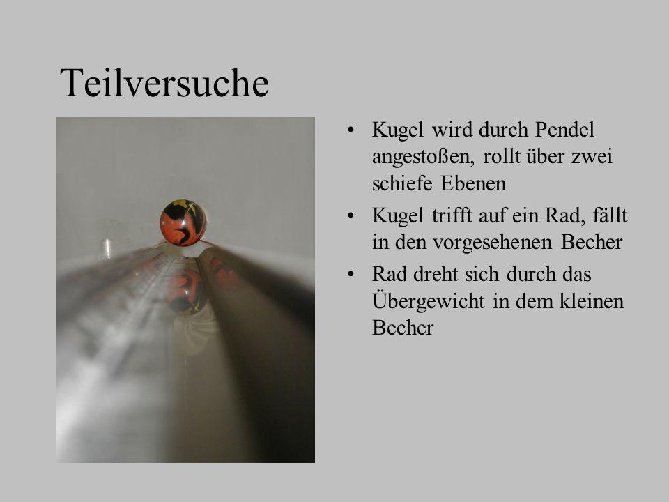 Teilversuche Kugel wird durch Pendel angestoßen, rollt über zwei schiefe Ebenen. Kugel trifft auf ein Rad, fällt in den vorgesehenen Becher.
