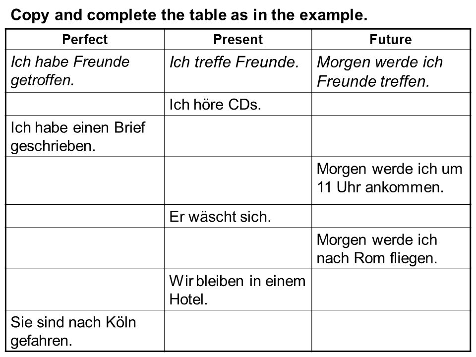 Copy and complete the table as in the example. Ich treffe Freunde.