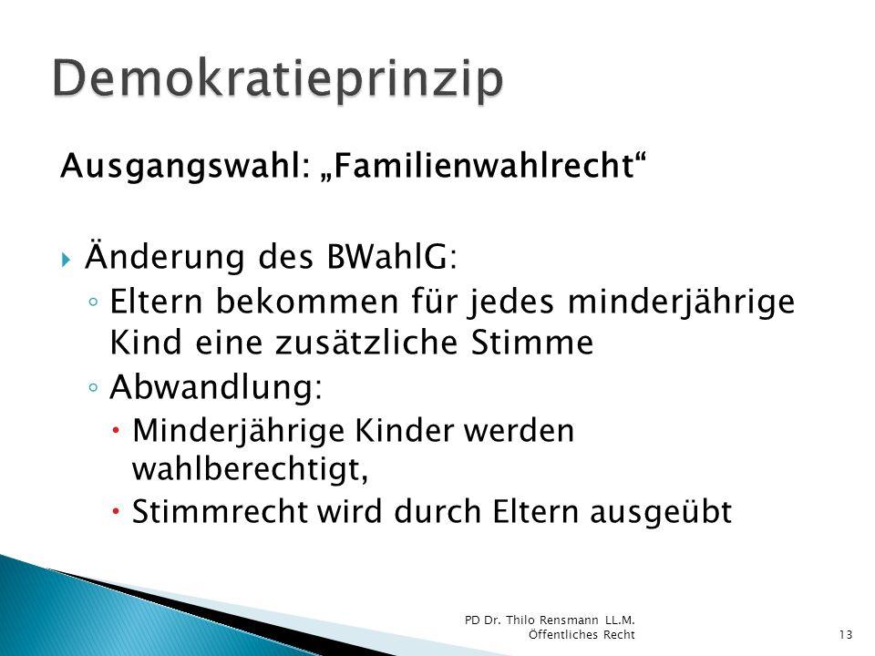 """Demokratieprinzip Ausgangswahl: """"Familienwahlrecht"""