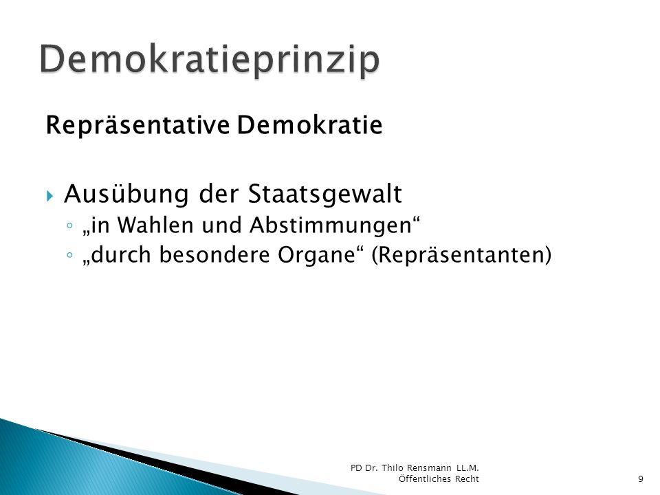 Demokratieprinzip Repräsentative Demokratie Ausübung der Staatsgewalt