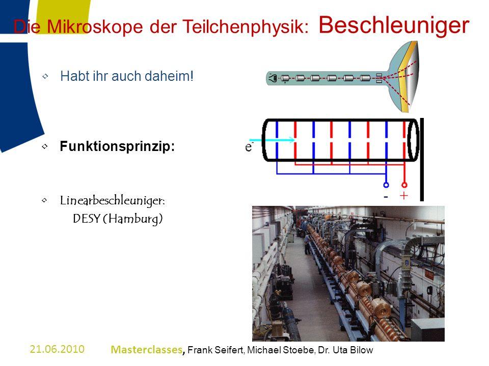 Die Mikroskope der Teilchenphysik: Beschleuniger