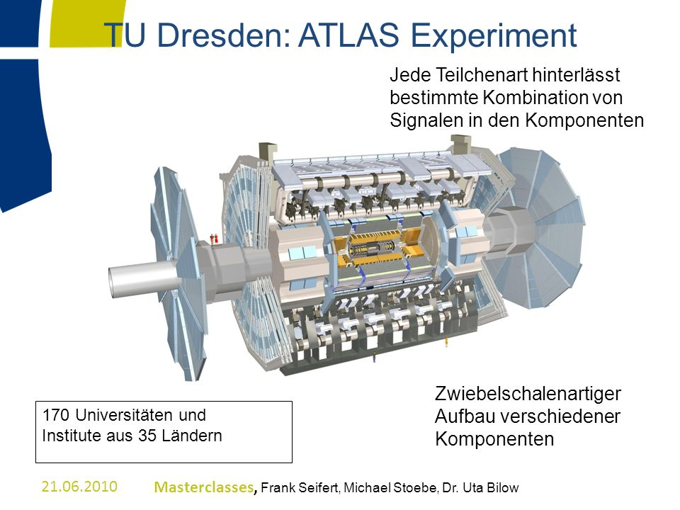 TU Dresden: ATLAS Experiment