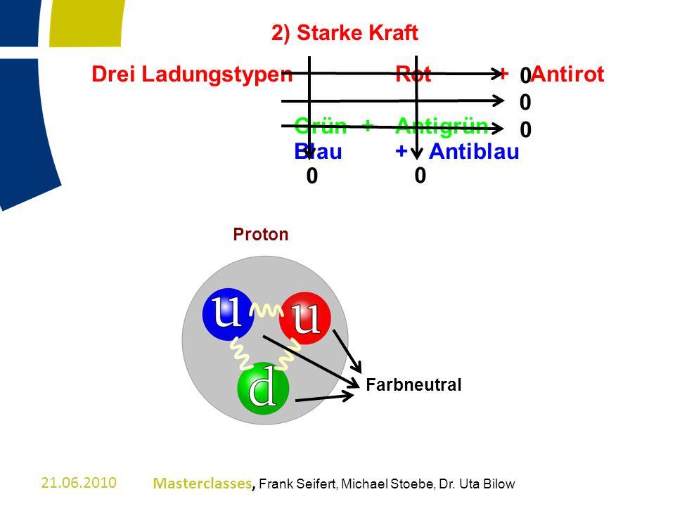 Drei Ladungstypen Rot + Antirot