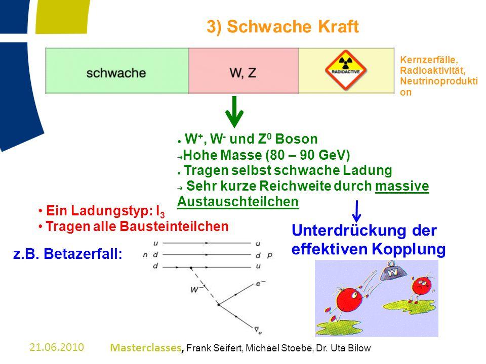 3) Schwache Kraft W+, W- und Z0 Boson