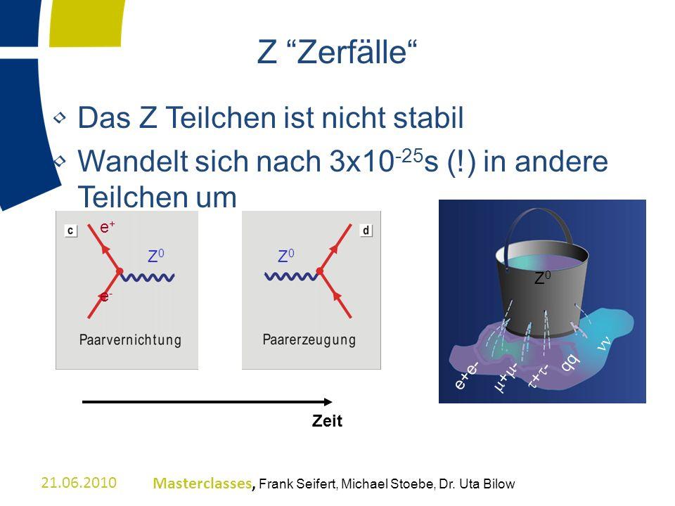 Z Zerfälle Das Z Teilchen ist nicht stabil