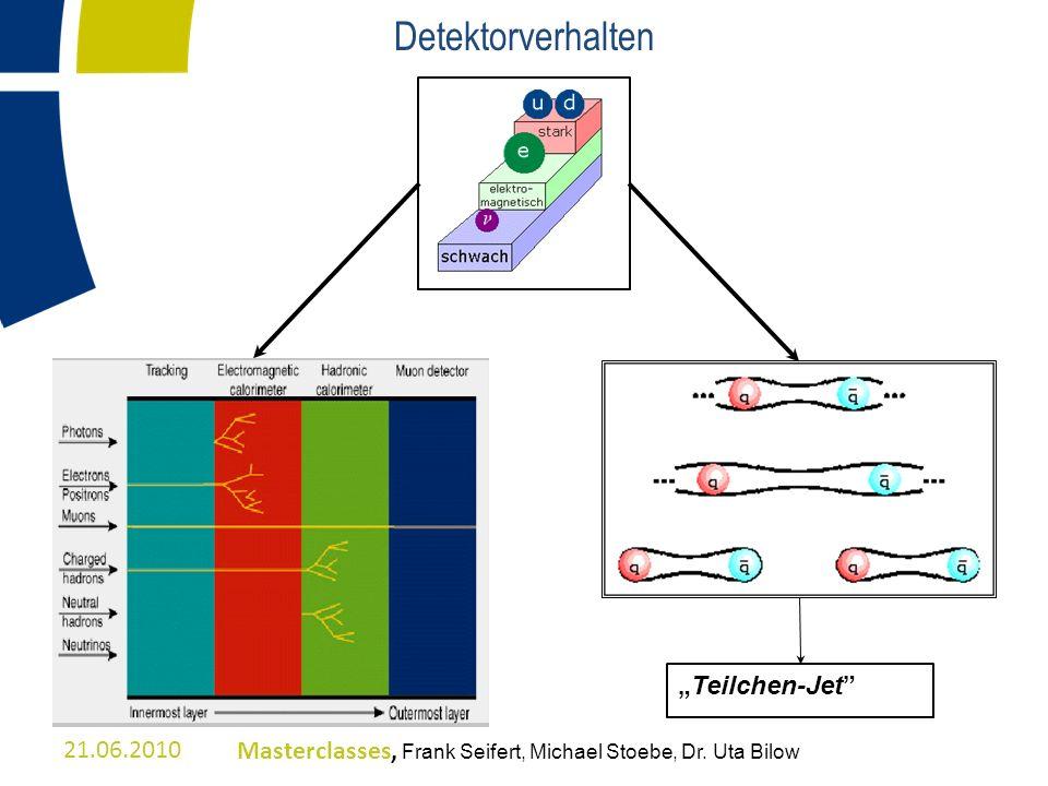 """Detektorverhalten """"Teilchen-Jet 21.06.2010"""