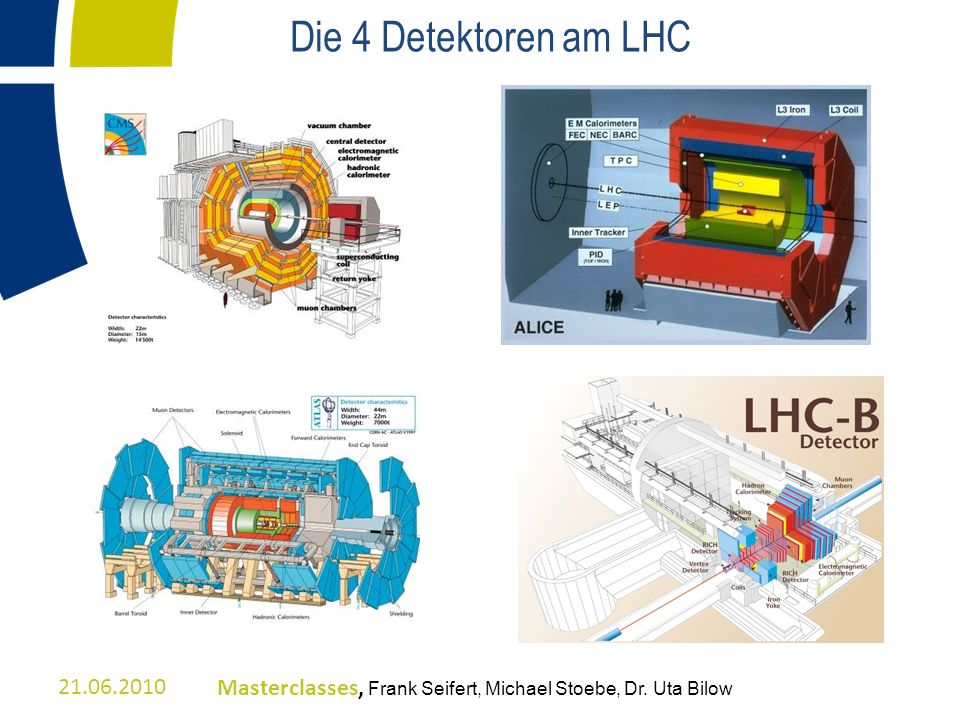 Die 4 Detektoren am LHC 21.06.2010 Masterclasses, Frank Seifert, Michael Stoebe, Dr. Uta Bilow