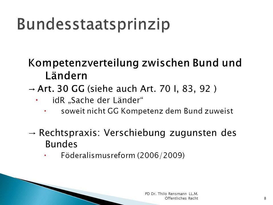 Bundesstaatsprinzip Kompetenzverteilung zwischen Bund und Ländern