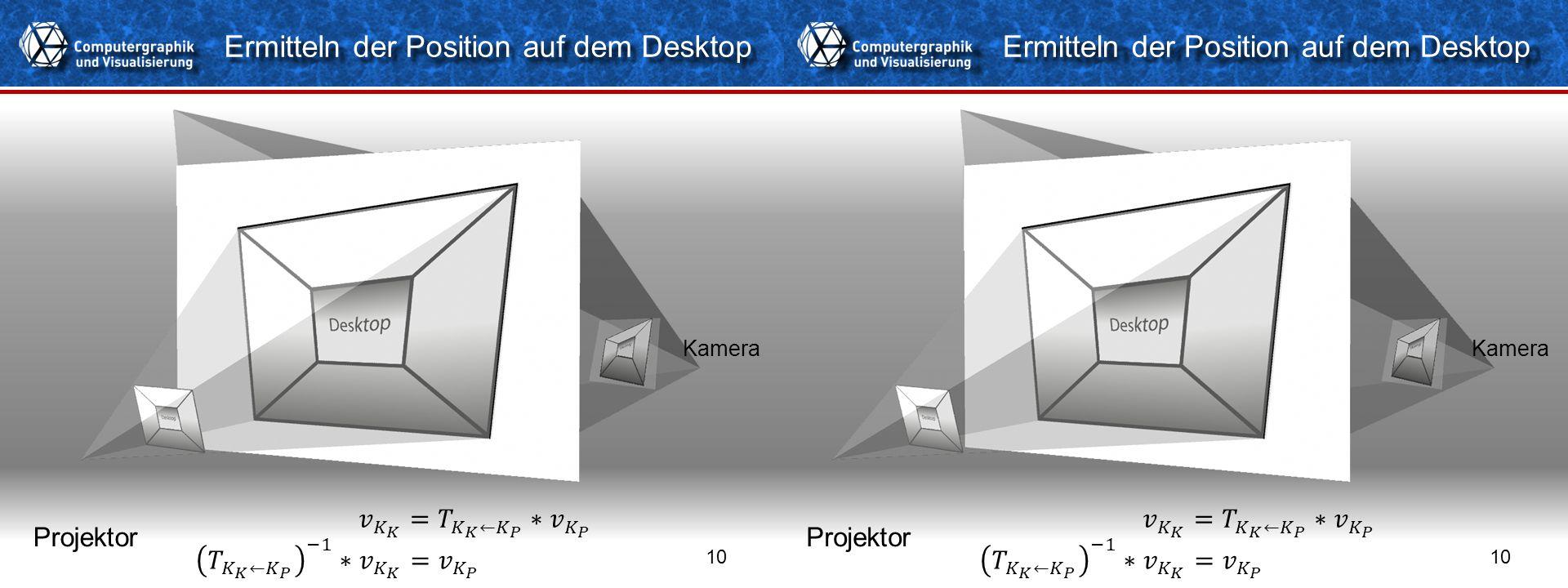 Ermitteln der Position auf dem Desktop