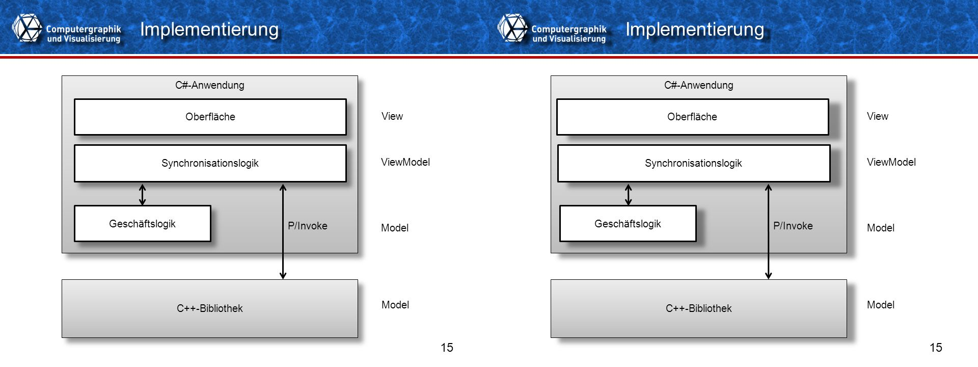 Implementierung Implementierung C#-Anwendung C#-Anwendung Oberfläche