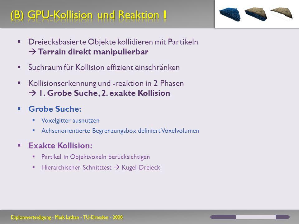 (B) GPU-Kollision und Reaktion I