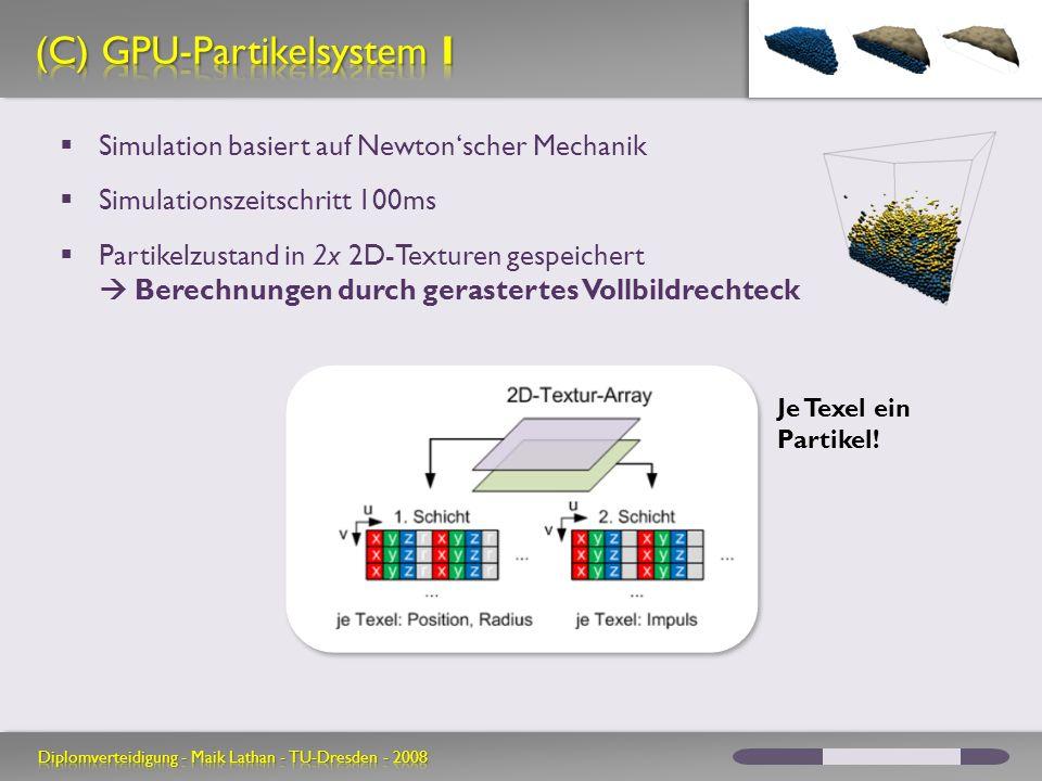 (C) GPU-Partikelsystem I