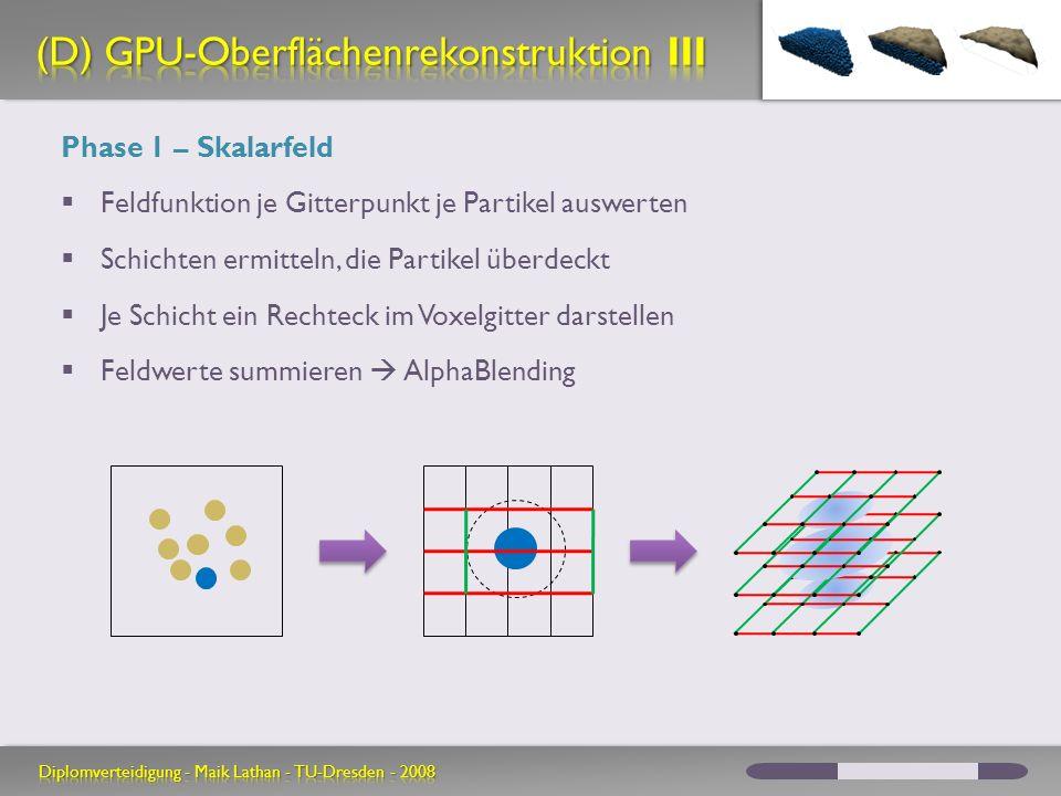 (D) GPU-Oberflächenrekonstruktion III