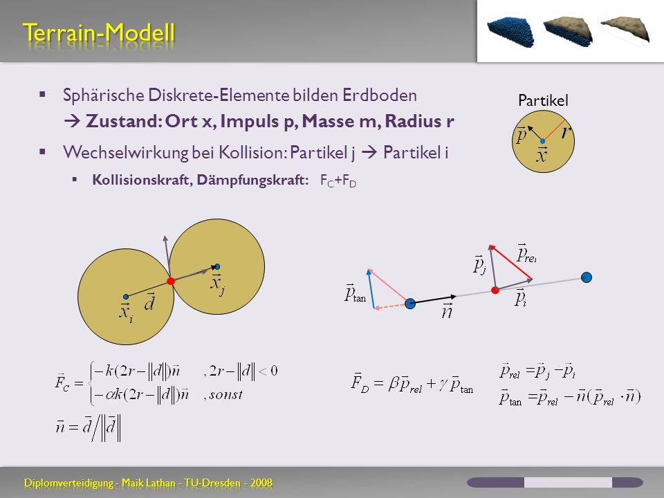 Terrain-Modell Sphärische Diskrete-Elemente bilden Erdboden  Zustand: Ort x, Impuls p, Masse m, Radius r.