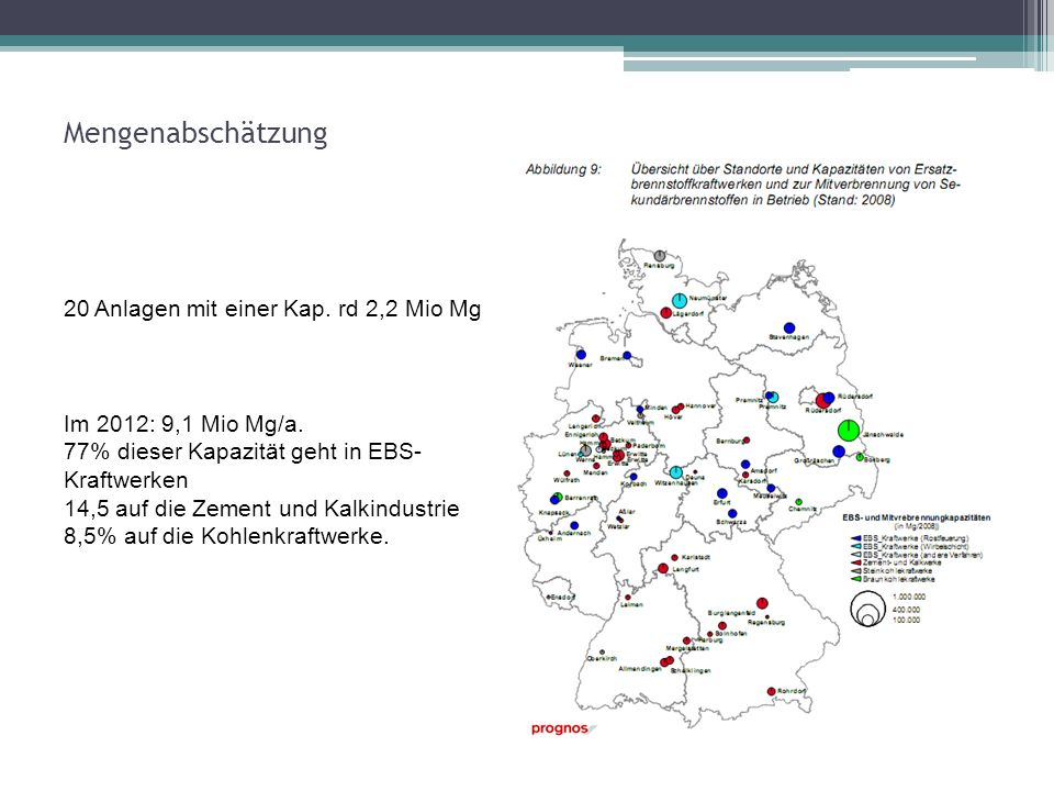 Mengenabschätzung 20 Anlagen mit einer Kap. rd 2,2 Mio Mg