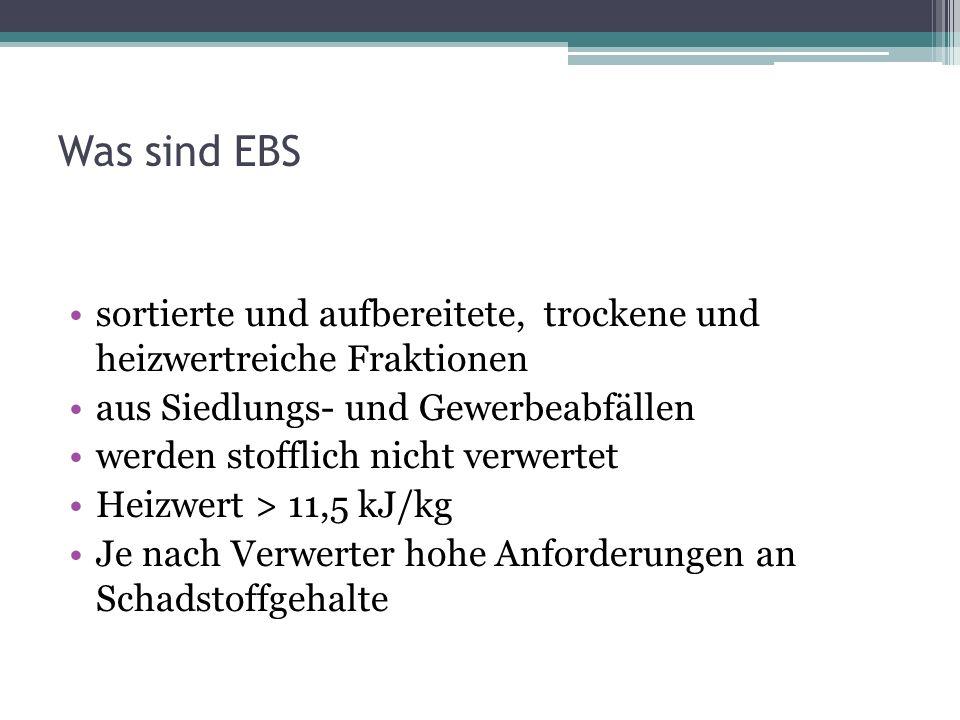 Was sind EBS sortierte und aufbereitete, trockene und heizwertreiche Fraktionen. aus Siedlungs- und Gewerbeabfällen.