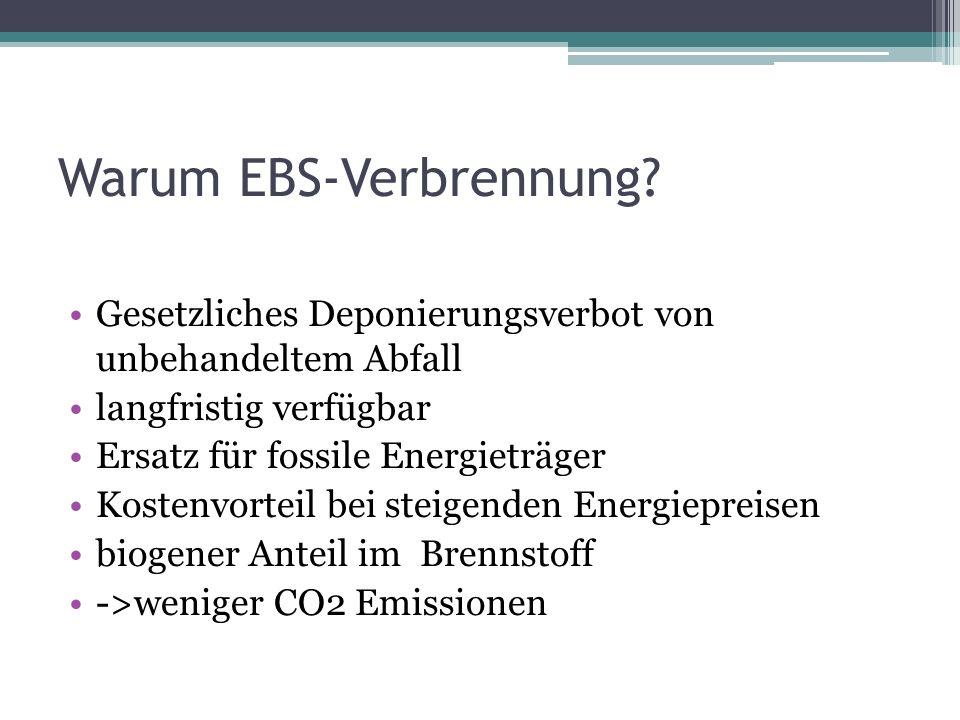 Warum EBS-Verbrennung
