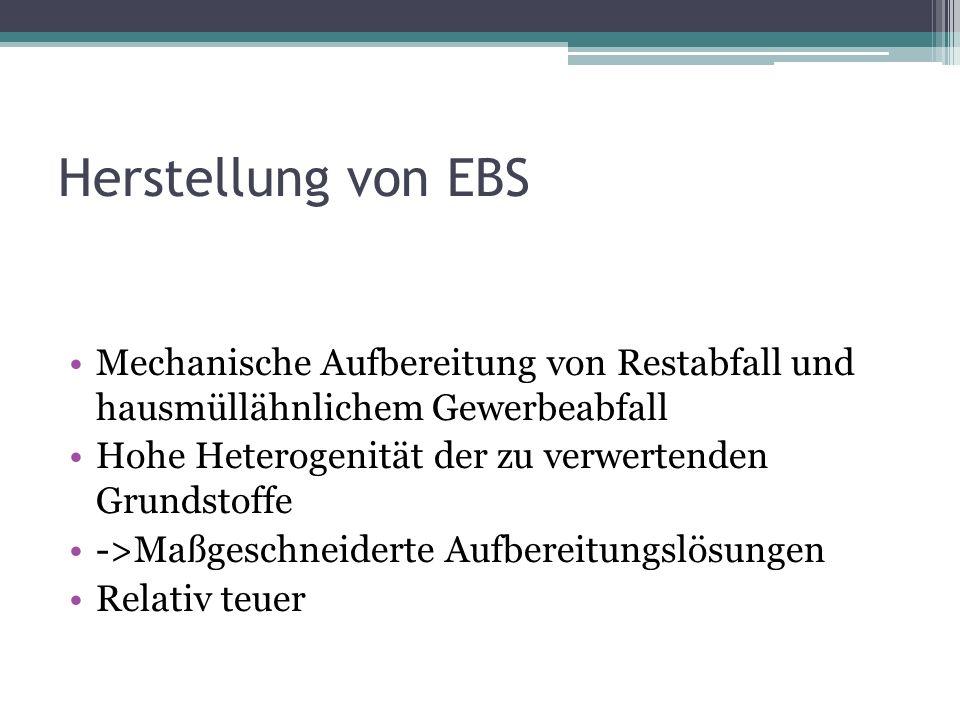 Herstellung von EBS Mechanische Aufbereitung von Restabfall und hausmüllähnlichem Gewerbeabfall.