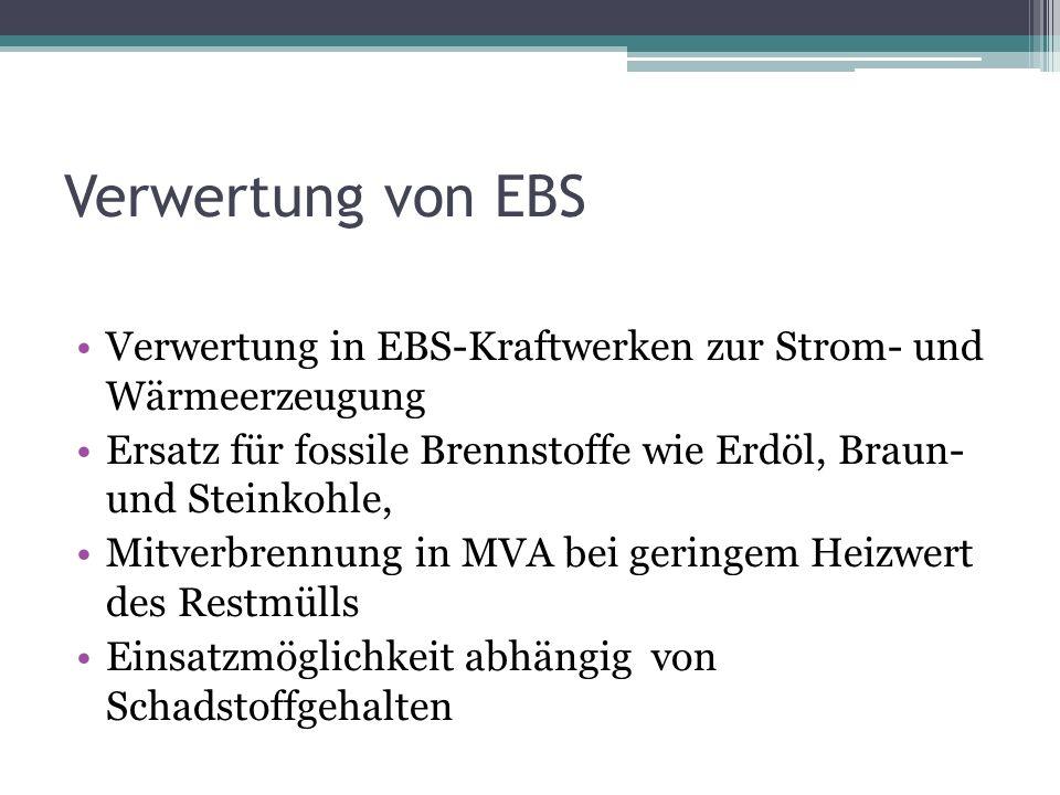 Verwertung von EBS Verwertung in EBS-Kraftwerken zur Strom- und Wärmeerzeugung. Ersatz für fossile Brennstoffe wie Erdöl, Braun- und Steinkohle,