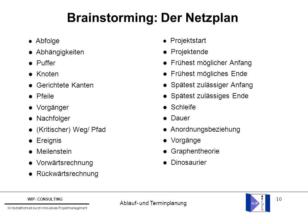 Brainstorming: Der Netzplan
