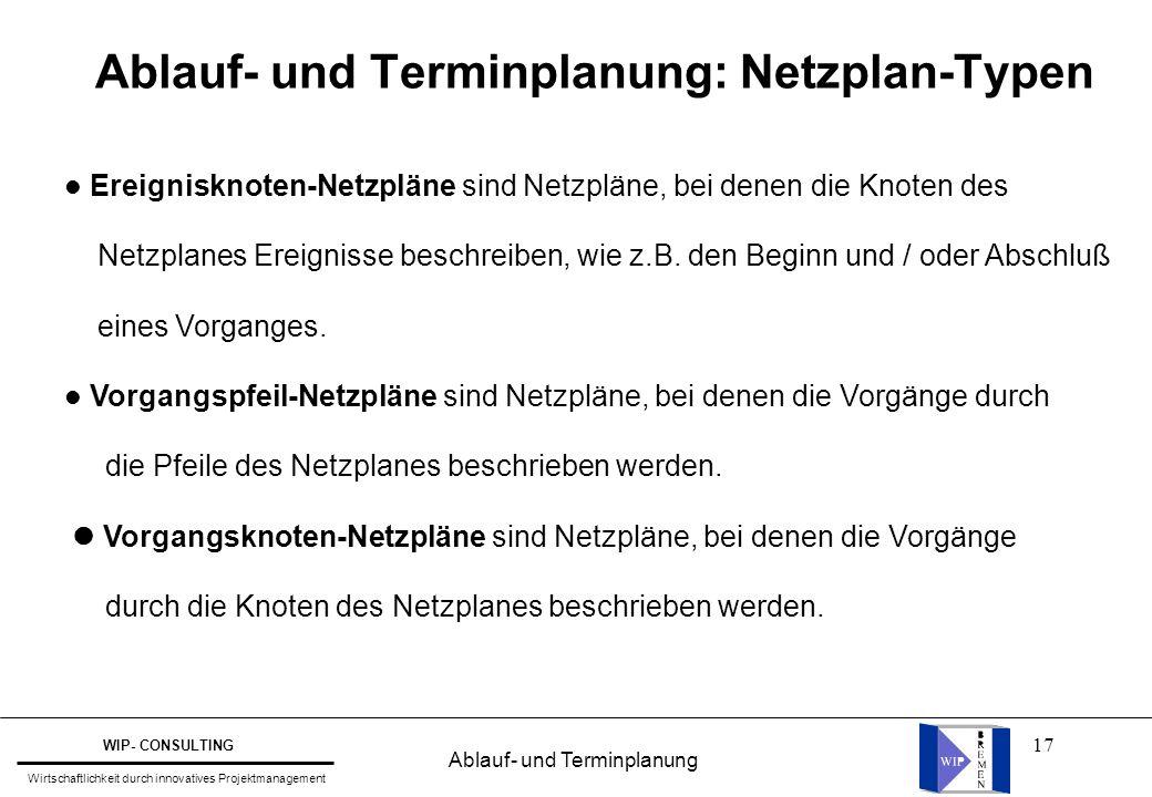 Ablauf- und Terminplanung: Netzplan-Typen