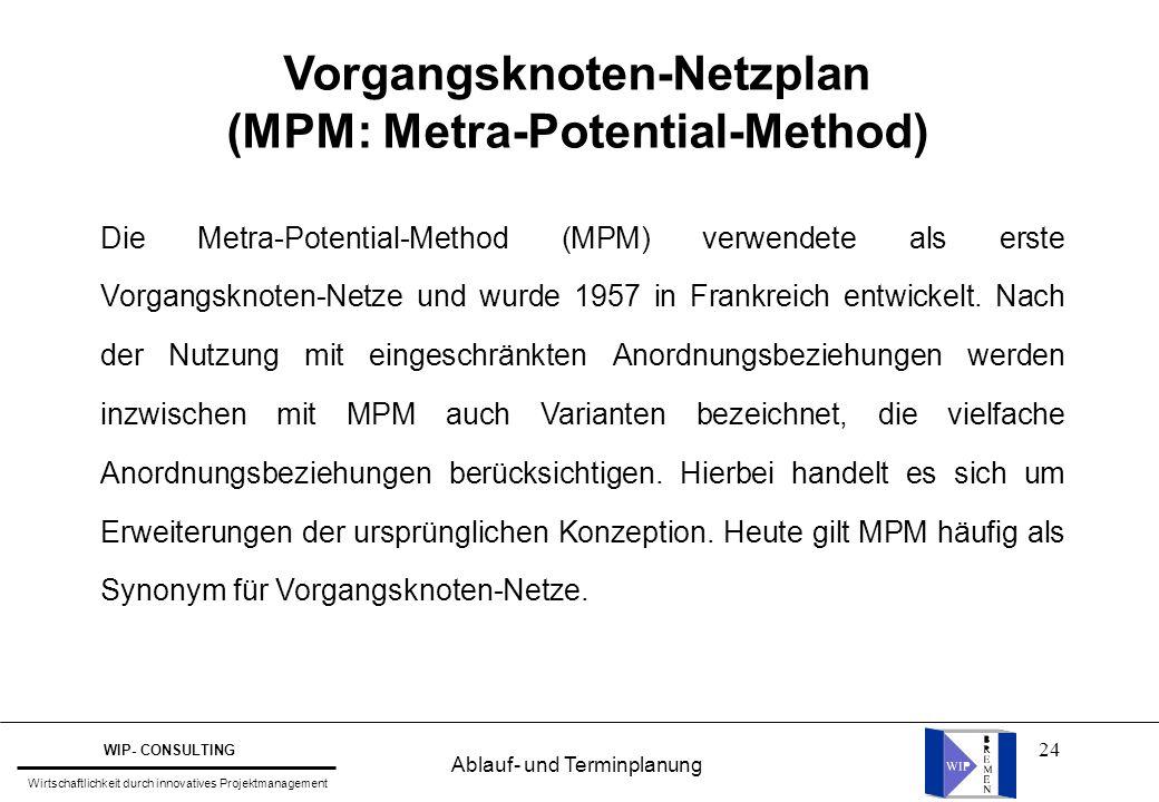 Vorgangsknoten-Netzplan (MPM: Metra-Potential-Method)