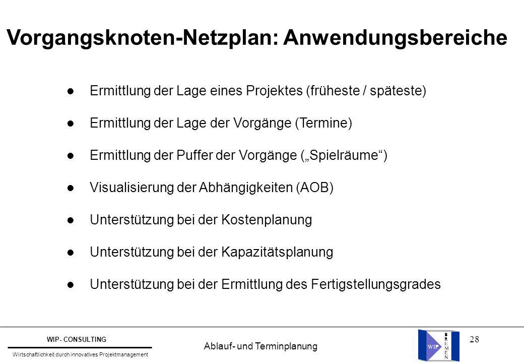 Vorgangsknoten-Netzplan: Anwendungsbereiche