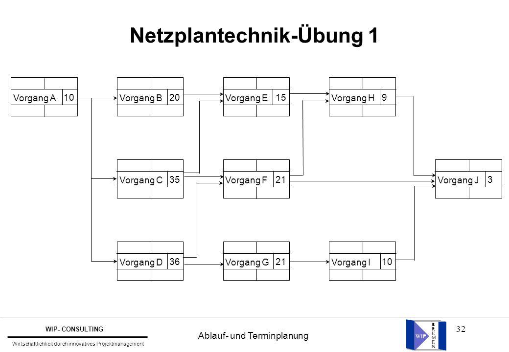 Netzplantechnik-Übung 1
