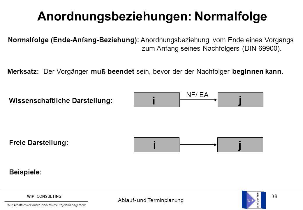 Anordnungsbeziehungen: Normalfolge