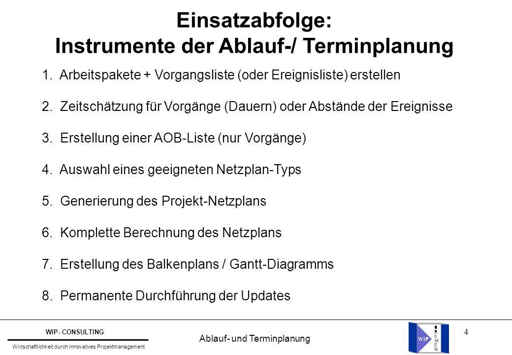 Instrumente der Ablauf-/ Terminplanung
