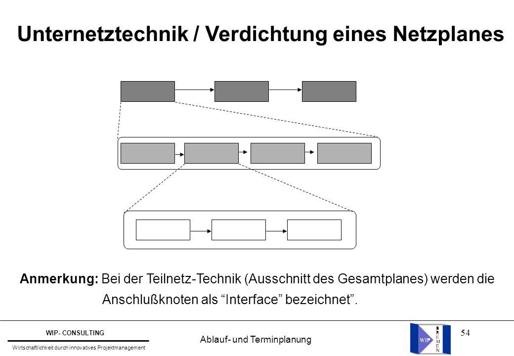 Unternetztechnik / Verdichtung eines Netzplanes