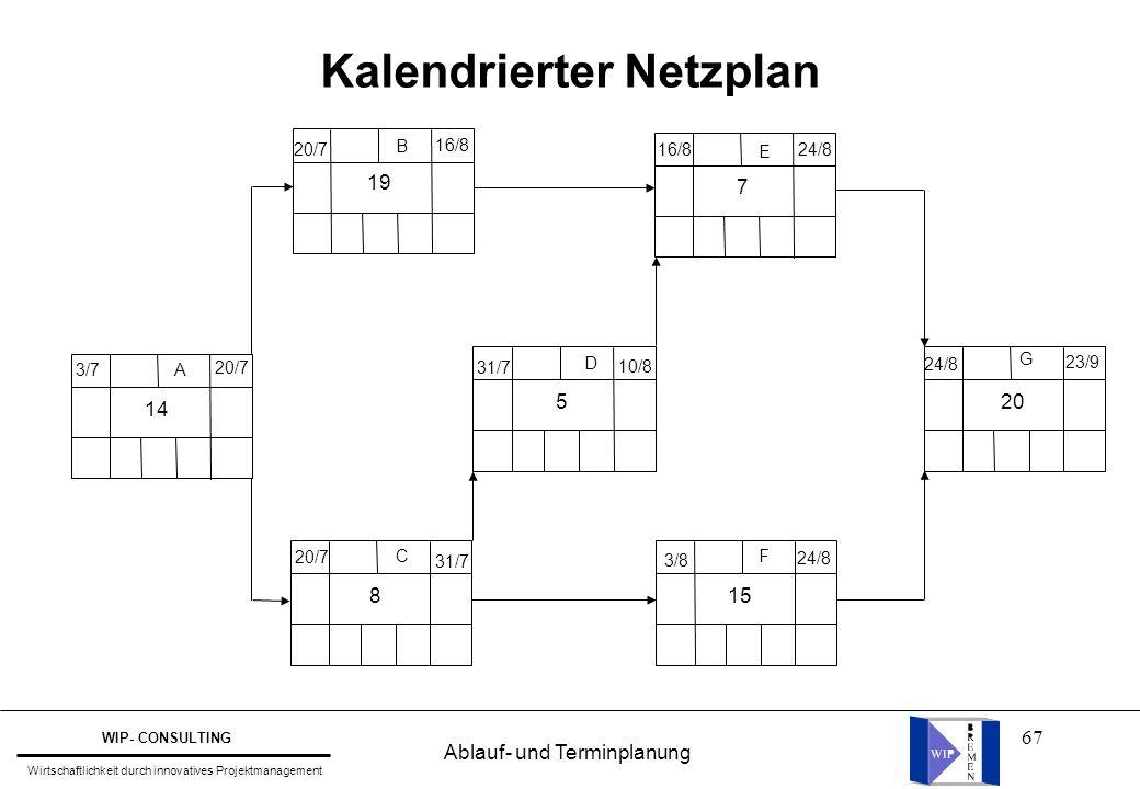 Kalendrierter Netzplan