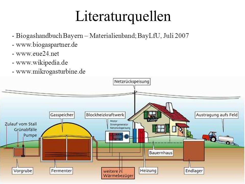 Literaturquellen Biogashandbuch Bayern – Materialienband; BayLfU, Juli 2007. www.biogaspartner.de.