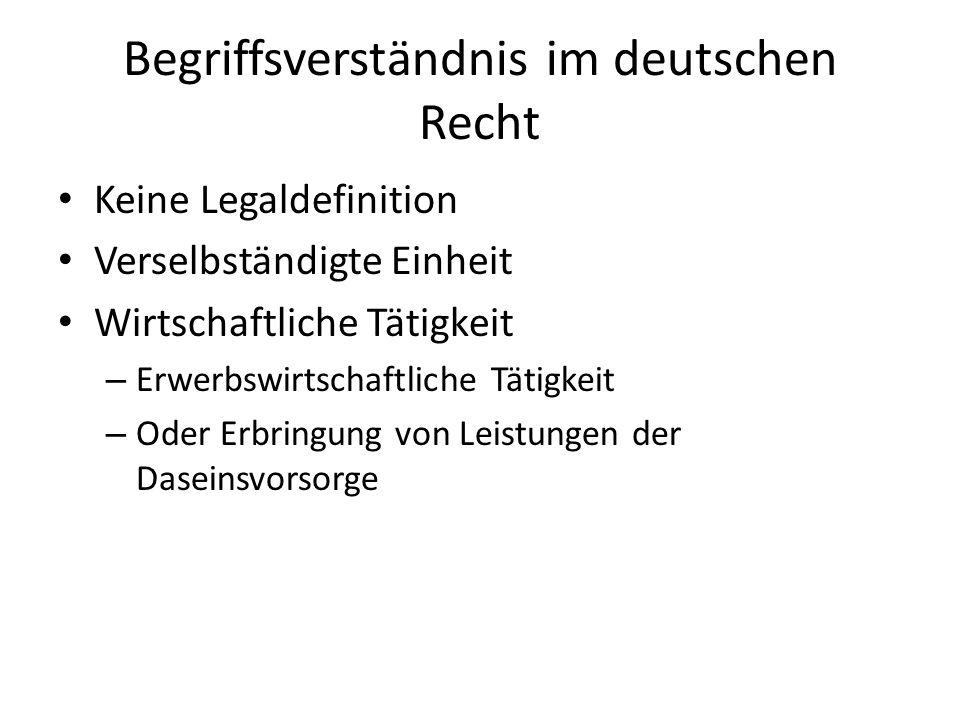 Begriffsverständnis im deutschen Recht