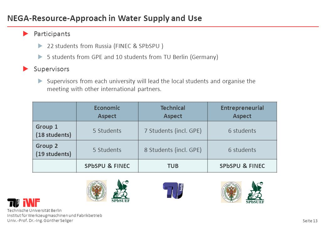 NEGA-Resource-Approach in Water Supply and Use