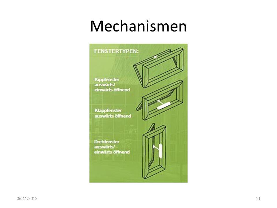 Mechanismen 06.11.2012