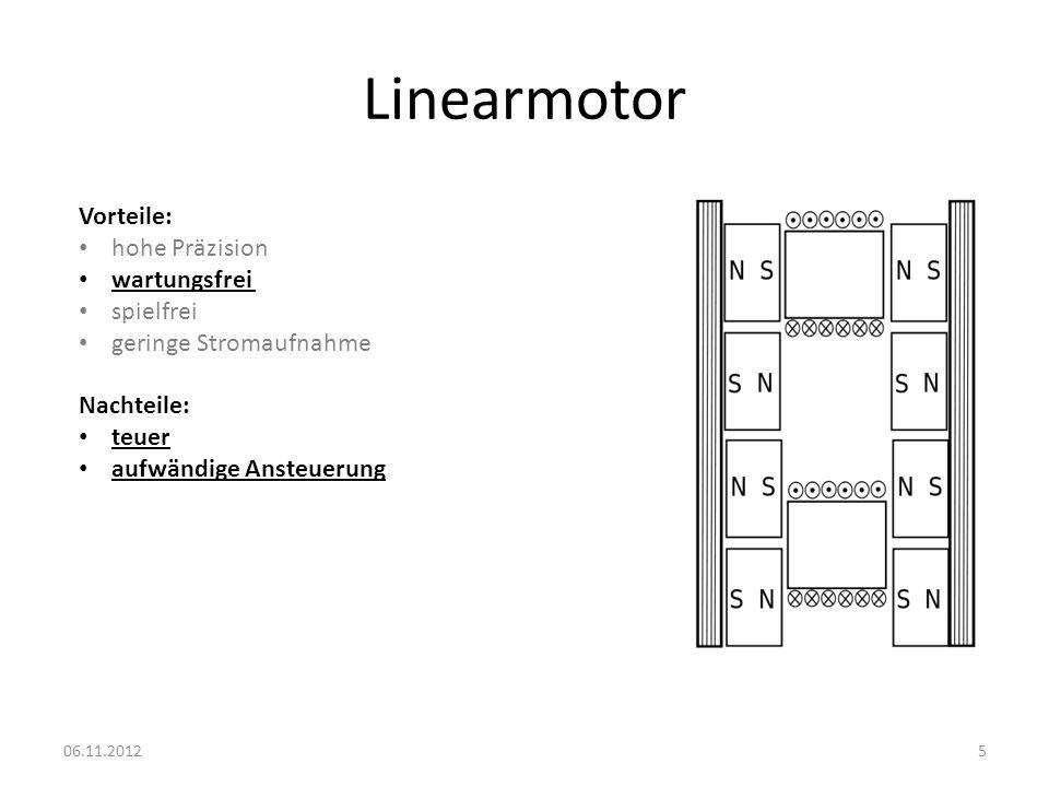 Linearmotor Vorteile: hohe Präzision wartungsfrei spielfrei