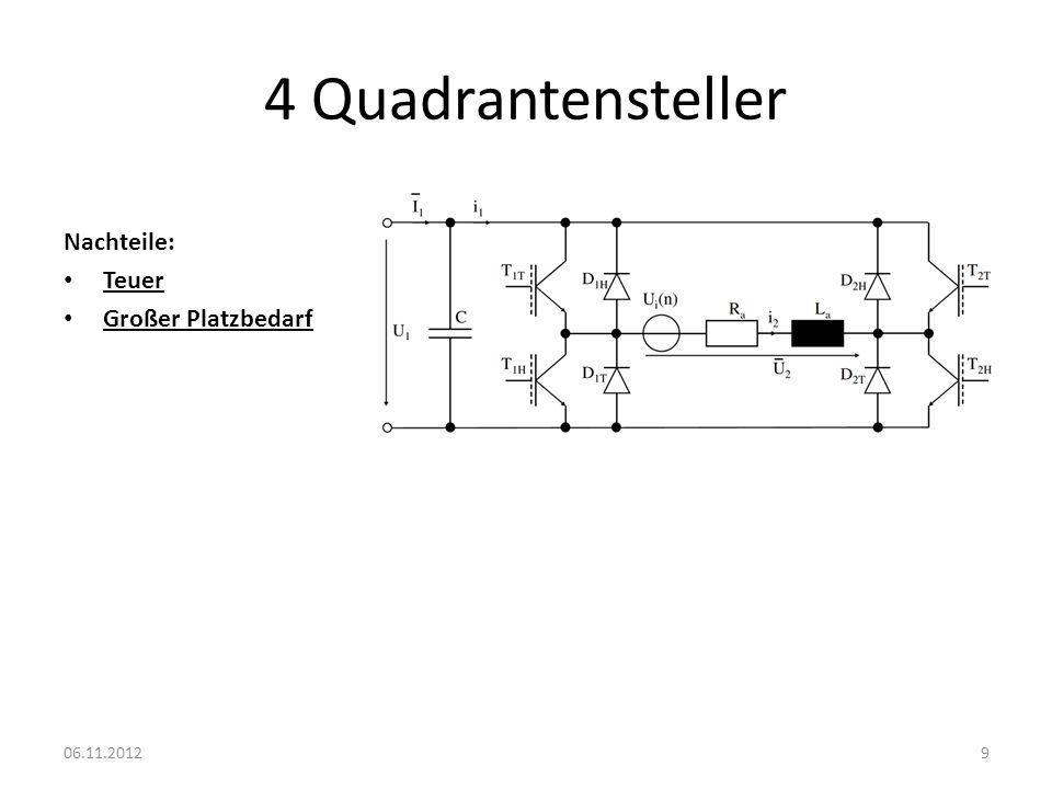 4 Quadrantensteller Nachteile: Teuer Großer Platzbedarf 06.11.2012