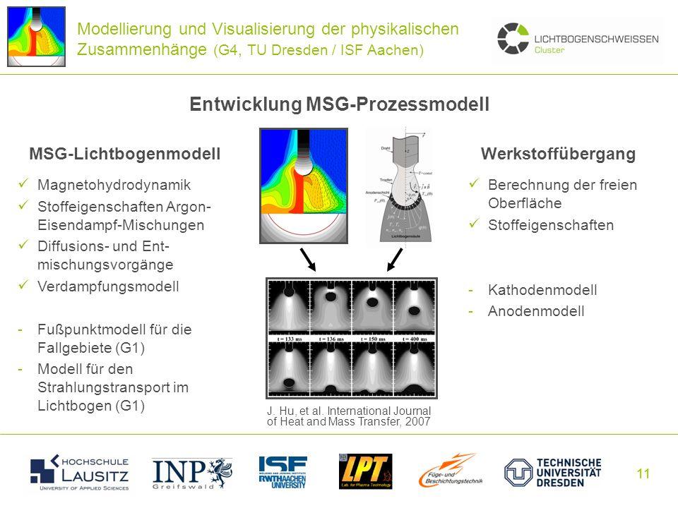 Entwicklung MSG-Prozessmodell MSG-Lichtbogenmodell