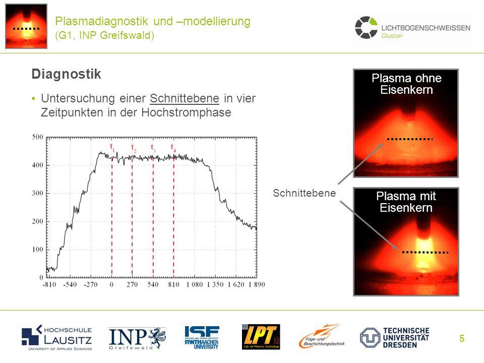 Diagnostik Plasmadiagnostik und –modellierung (G1, INP Greifswald)