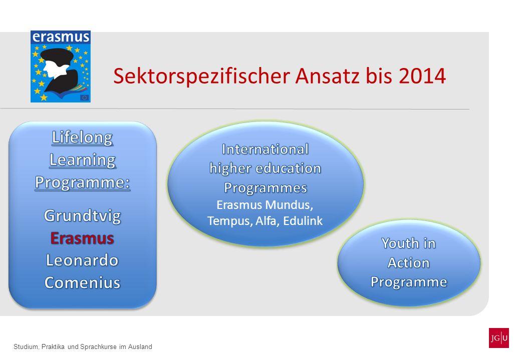 Sektorspezifischer Ansatz bis 2014