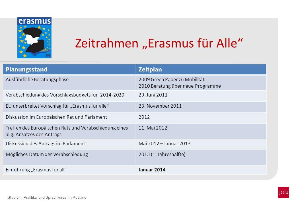 """Zeitrahmen """"Erasmus für Alle"""