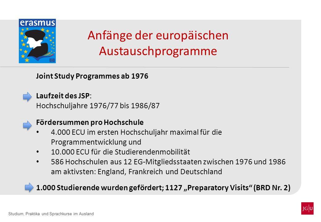 Anfänge der europäischen Austauschprogramme