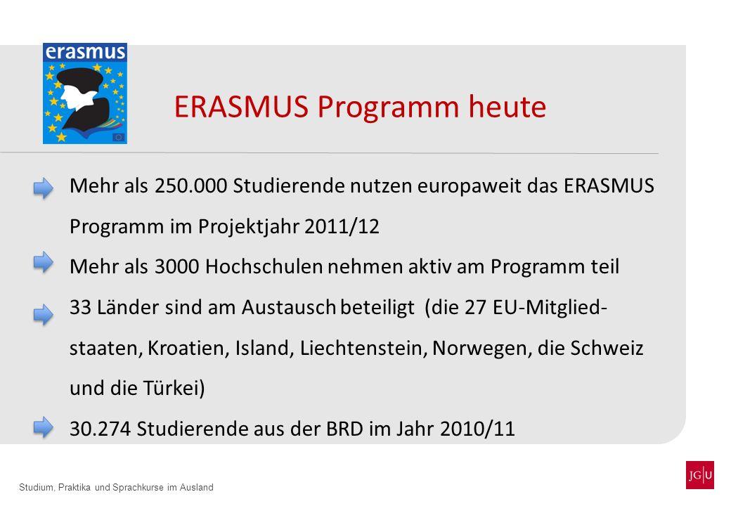 ERASMUS Programm heute