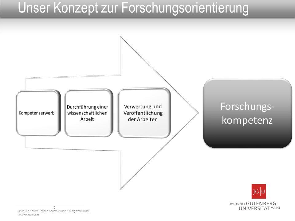 Unser Konzept zur Forschungsorientierung