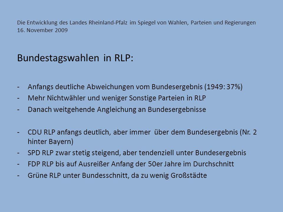 Bundestagswahlen in RLP: