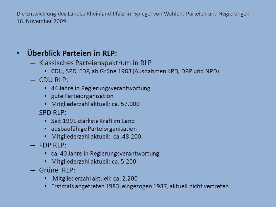 Überblick Parteien in RLP: