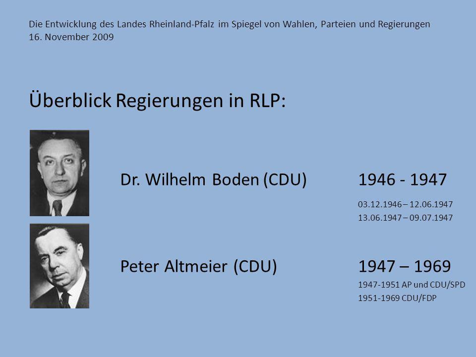 Die Entwicklung des Landes Rheinland-Pfalz im Spiegel von Wahlen, Parteien und Regierungen 16. November 2009 Überblick Regierungen in RLP: