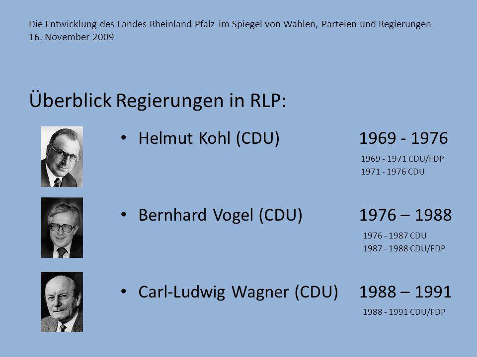 Carl-Ludwig Wagner (CDU) 1988 – 1991