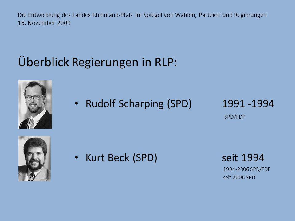 Rudolf Scharping (SPD) 1991 -1994